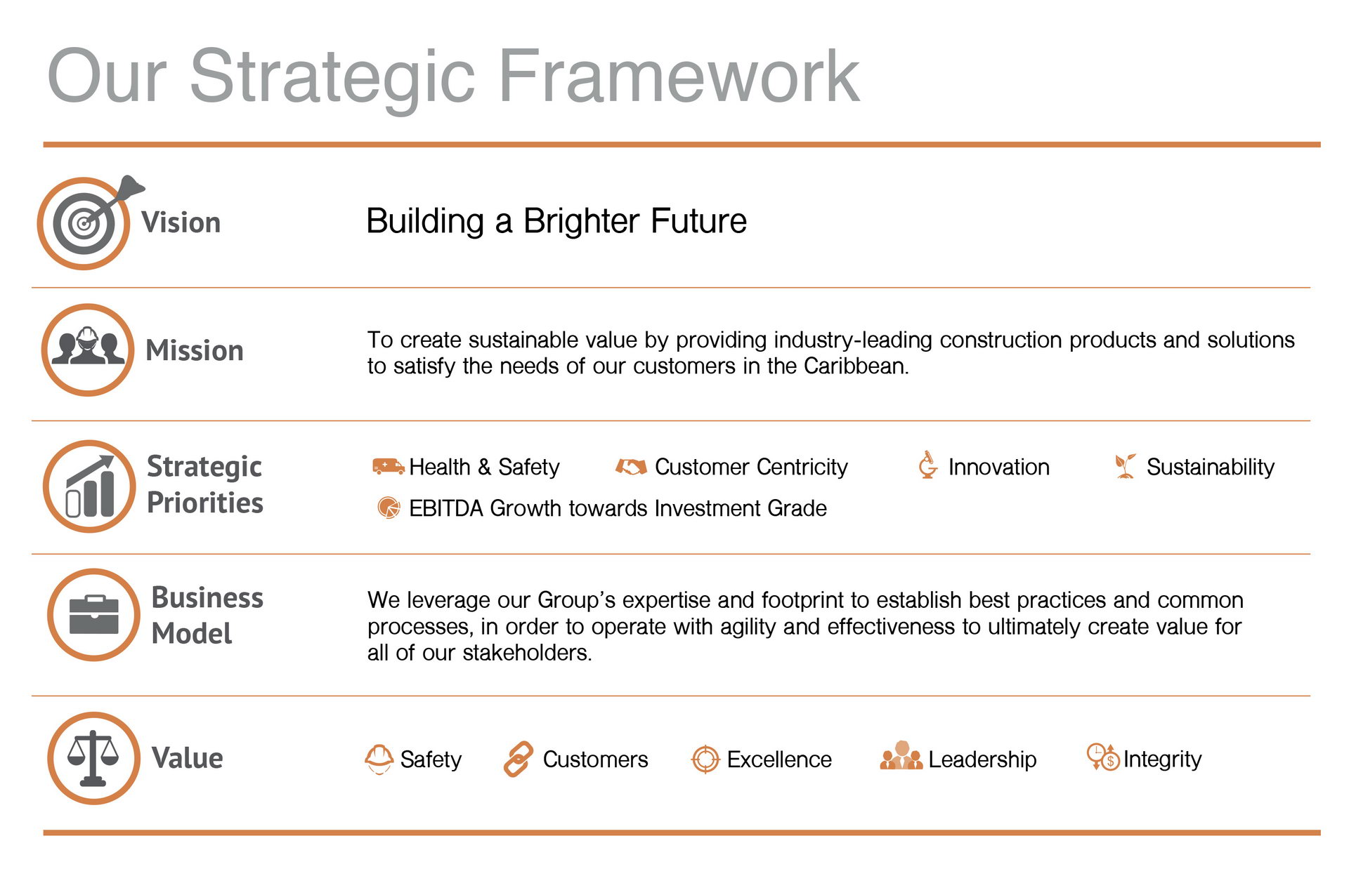 TCL WEBSITE STRATEGIC FRAMEWORK GRAPHIC1